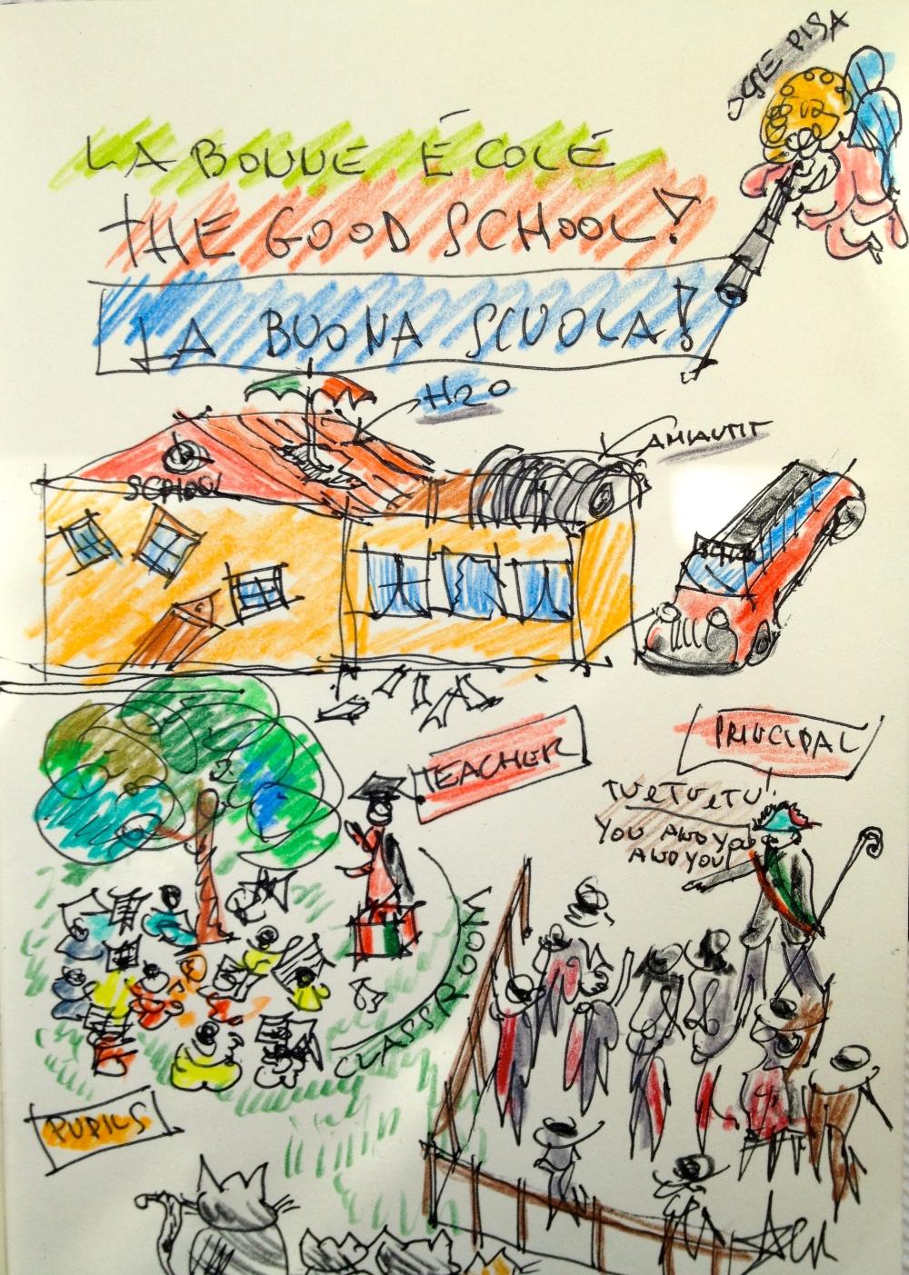 Allegoria della Buona Scuola.